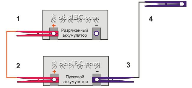 На рисунке показана схема
